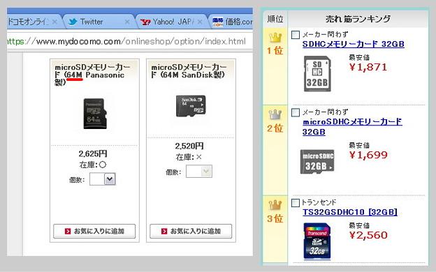 ドコモが64MBのmicroSDを2,625円で売ってるwwwwwwwwww