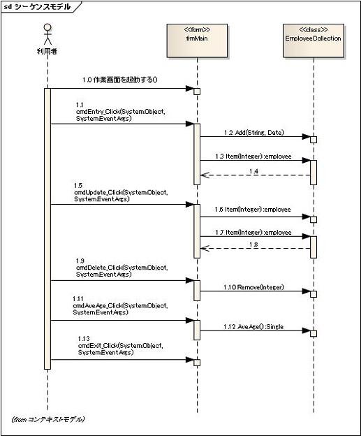簡単なソフトウェアを作ってみよう(3)